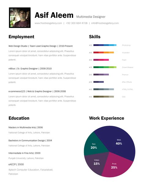 Free Template One Page by Free One Page Resume Templates Browse Ideas