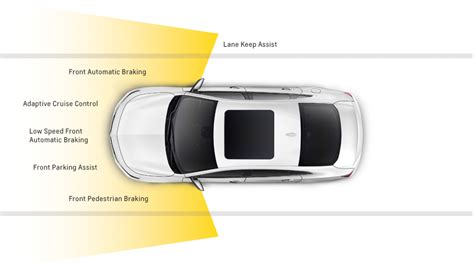 chevy malibu safety the 2016 chevrolet malibu safety features