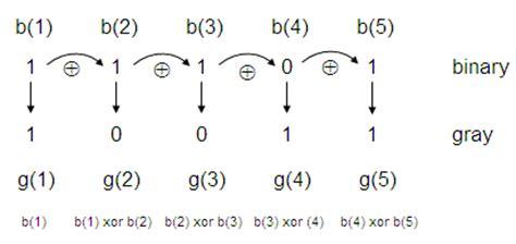 exle of xor convert binary to gray code calculator