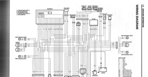 all about suzuki fxr150 wiring diagram suzuki fxr150