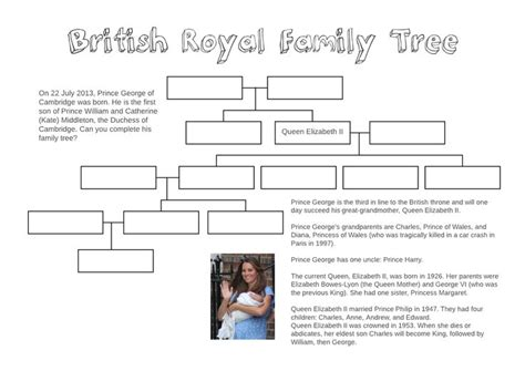 printable queen victoria family tree adventures in tefl british royal family tree free