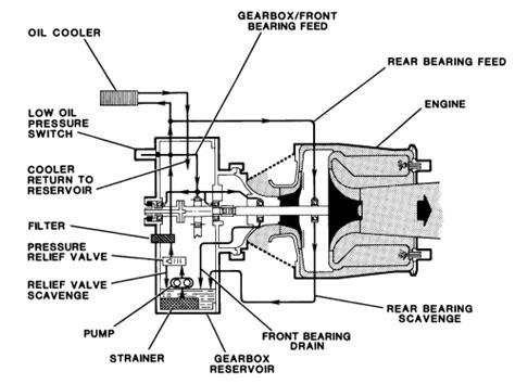 honda motorcycle wiring diagrams get free image about