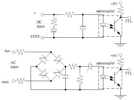 image gallery plc schematic