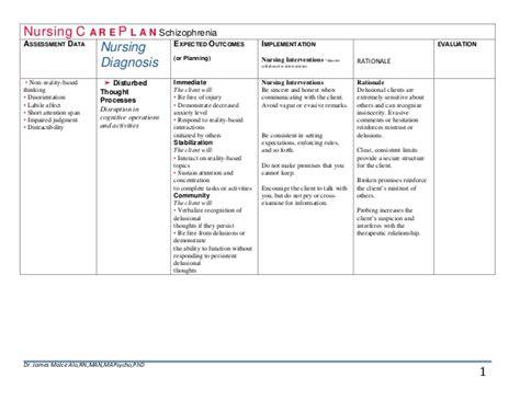 nursing teaching plan template teaching plan template search results calendar 2015