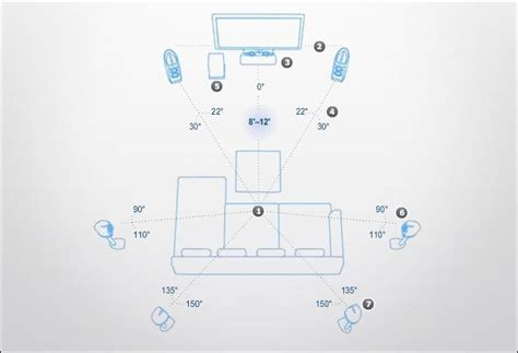 place  speakers  maximize  home theater