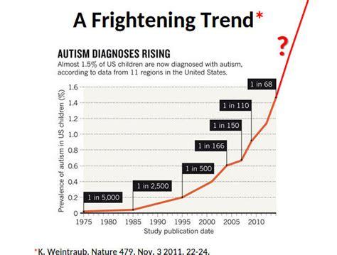 mit researcher s warning half of all u s children will