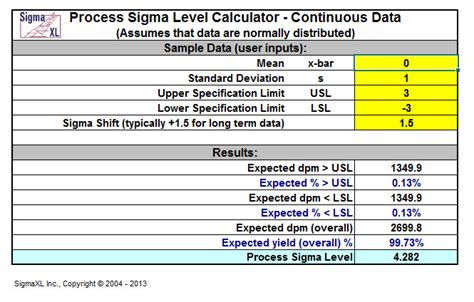 capability study excel template sigmaxl excel easy statistical and graphical analysis