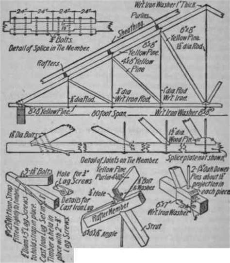 Roof Construction Design Fe Guide Building Wood Joints How To