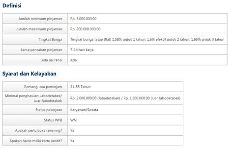 info kta informasi pinjaman online infoktacom syarat pengajuan kta bank cimb niaga cekaja cekaja