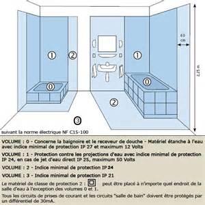 good Normes Electrique Salle De Bain #2: normes_sdb_11.jpg