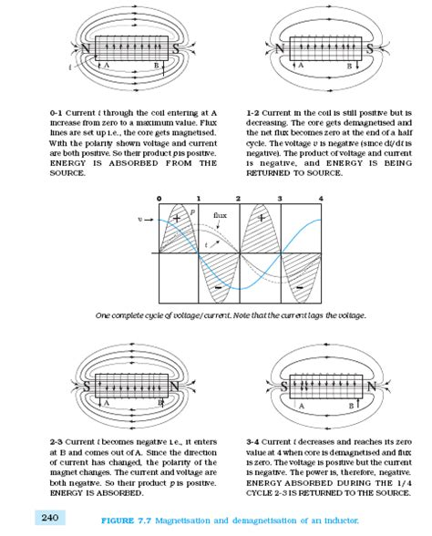 inductor magnetic field inductor magnetic field lines 28 images can we use a dc source with an inductor why quora