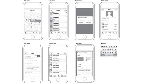 Selected Wireframes Templates That Are Free Illustrator Wireframe Template