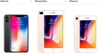 iPhone X vs iPhone 8 vs iPhone 8 Plus: What's the