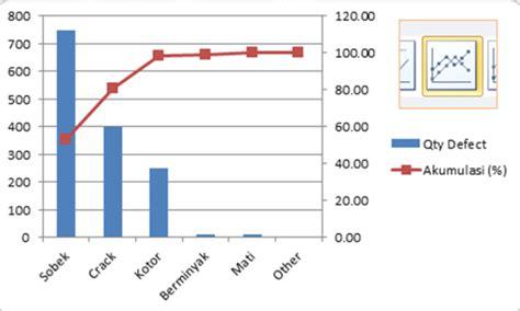 belajar membuat grafik di excel 2010 tutorial belajar office komputer internet bisnis