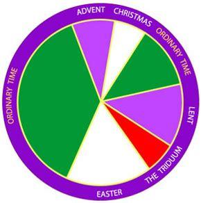 liturgical cycle of the catholic church