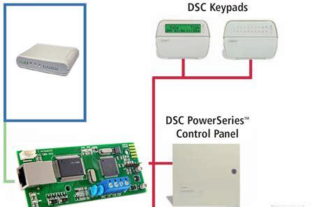 dsc 1832 wiring diagram wiring diagrams schematics