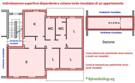 superficie lorda di pavimento definizione certificazione energetica edifici calcolo epi limite