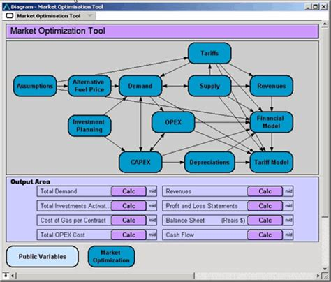 influence diagram software the bg analytica risk decision analysis