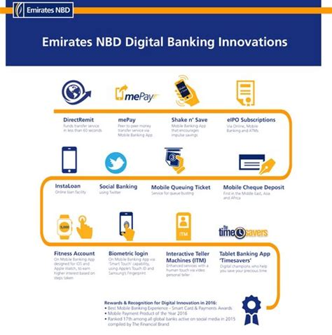 emirates nbd online free download activate internet banking emirates nbd