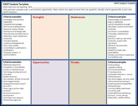 what is a swot analysis template 24 swot analysis templates word excel pdf templates
