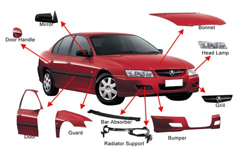 sections of a car get spare auto parts cash for car brisbane call 07 3359