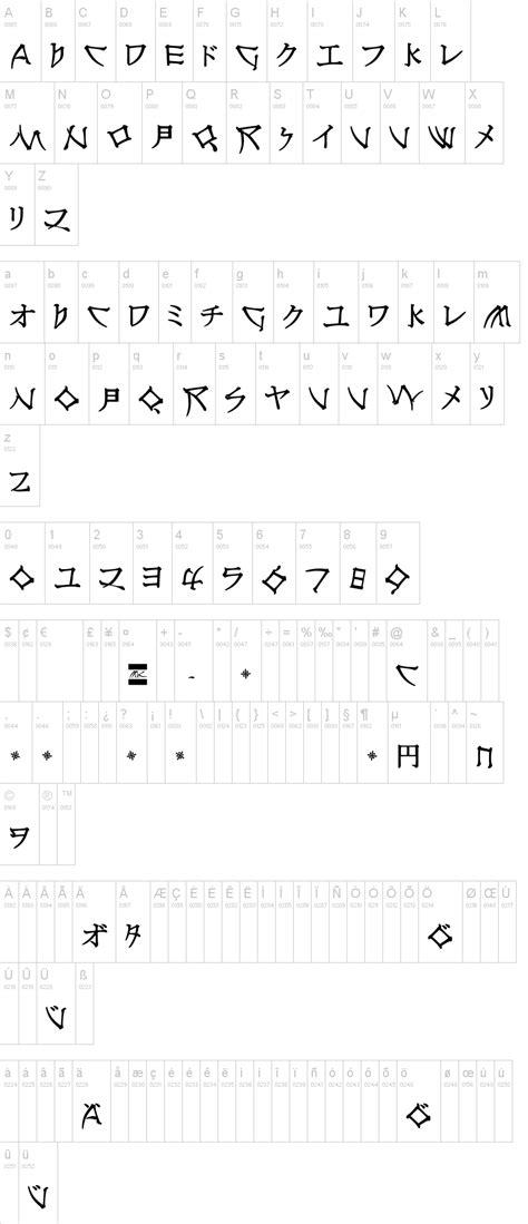 dafont latin nippon latin schriftart dafont com
