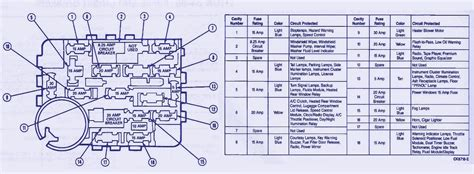ford fuse box connectors ford picture collection wiring diagram 1997 ford explorer 5 0 spark plug wire diagram wirdig within 2000 ford explorer fuse box