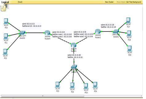 cara membuat jaringan lan topologi star membuat topologi sederhana dengan cisco paket tracer