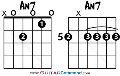 Am7 Chord Guitar