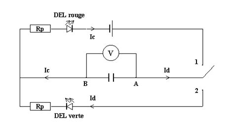 definition diode electrique definition diode physique 28 images cours d 233 lectronique semi conducteur d 233 finition