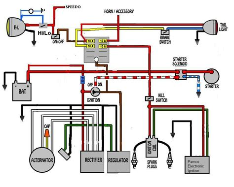 wiring diagram how to wire universal ignition switch wiring diagram universal ignition switch