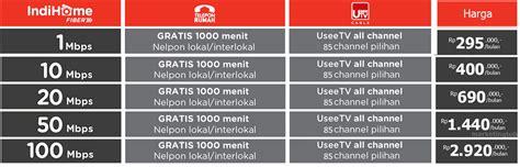 Paket Modem Speedy Per Bulan panduan mengganti paket speedy biasa ke indihome idwebpulsa