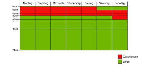 wann ist freinacht 214 ffnungszeiten im gastgewerbe stadt lenzburg