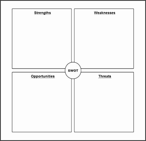 swot analysis template pdf 10 swot analysis template printable sletemplatess