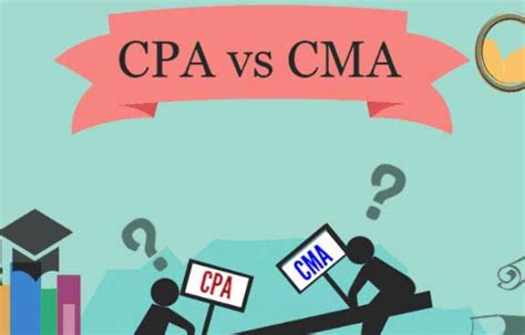 Cpa Vs Mba Accounting by Cpa Vs Cma Wallstreetmojo