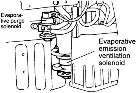 service manual how to replace a vent solenoid 1995 mitsubishi mighty max repair guides
