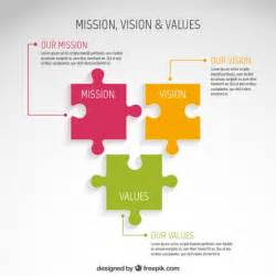 values statement template mission vision and values infographic vector free