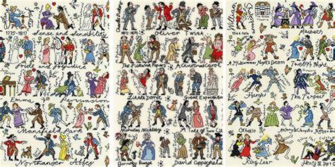 imagenes personajes literarios mejores 217 im 225 genes de artefactos literarios en pinterest