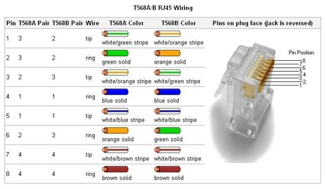 poe cat5e diagram 17 wiring diagram images wiring