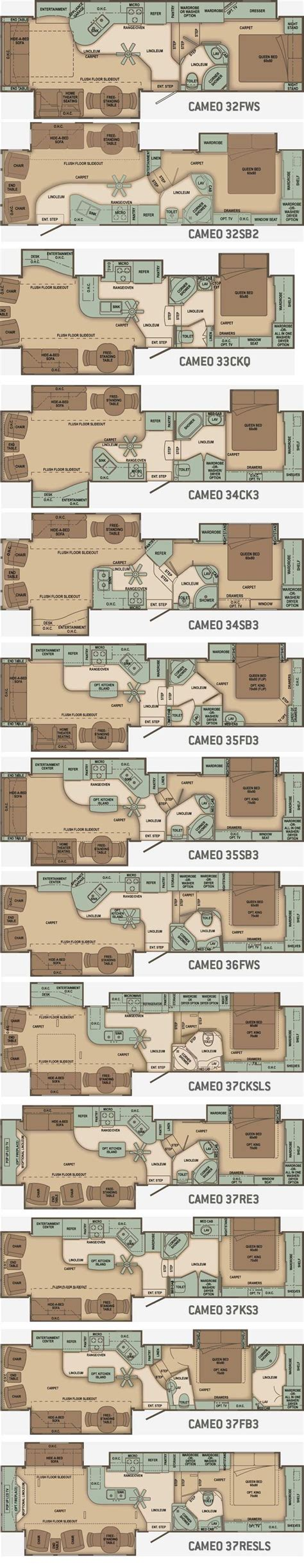 carriage 5th wheel floor plans 17 best ideas about fifth wheel on pinterest fifth wheel