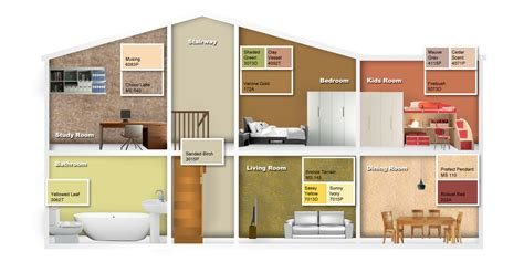 interior designer themed colours earth tones