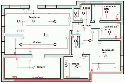 impianto elettrico appartamento come fare un impianto elettrico in casa missionmeltdown