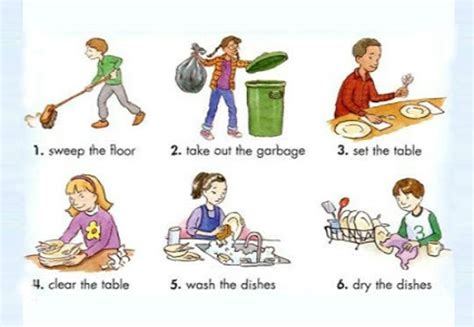 home chores tips to involve in household chores magic crate