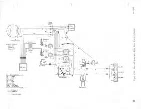 wiring diagram 1991 polaris indy 500 wiring wiring diagram free