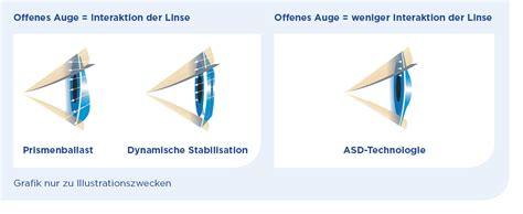 Toric Kontaktlinsen 3321 by Toric Kontaktlinsen Dispo Toric Kontaktlinsen Soflex