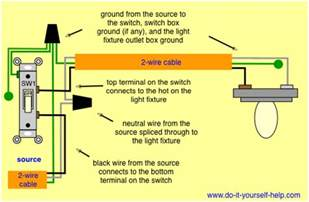 wiring a light fixture to a switch wiring diagrams for household light switches do it