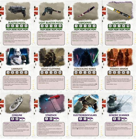 wars ffg ship card template set of cards i been working on based on quot the dearth s