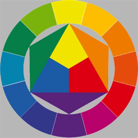 color circle colorcontrasts