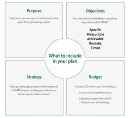 business plan structure template writing your business plan business resource centre