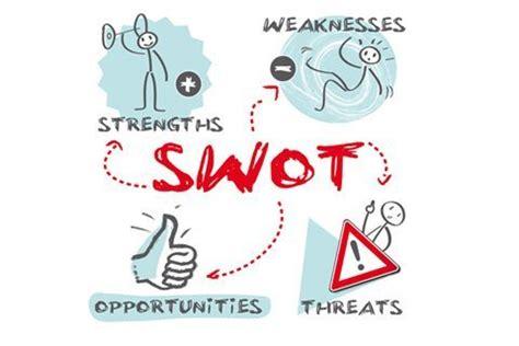 Como usar Análise SWOT para lançar um produto ou serviço